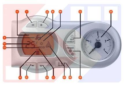 صفحه نمایش پکيج دیواری فرولی دیواتک F32D