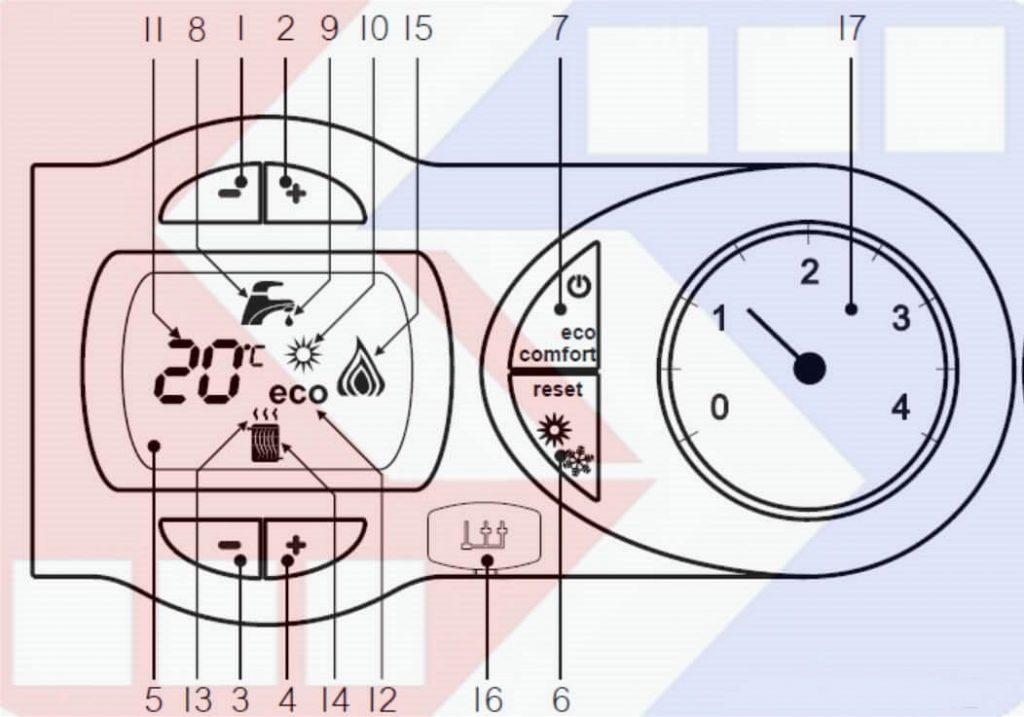 برد کنترلی پکیج فرولی f 24 d